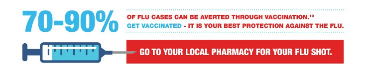 Common Myths About The Flu Shot BUSTED!